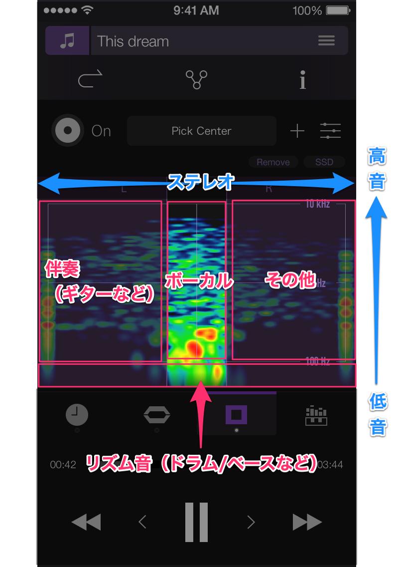 PSOFT Audio Player 活用法 〜耳コピ・楽器練習編〜 画像3個目